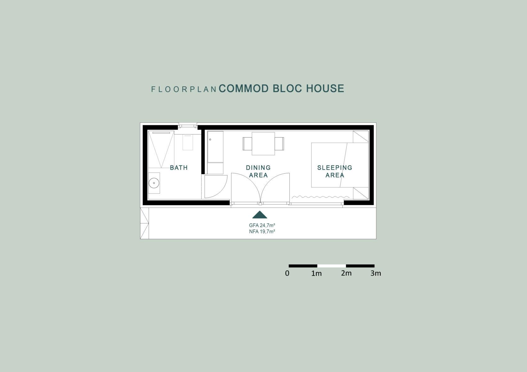 COMMOD BLOC HOUSES